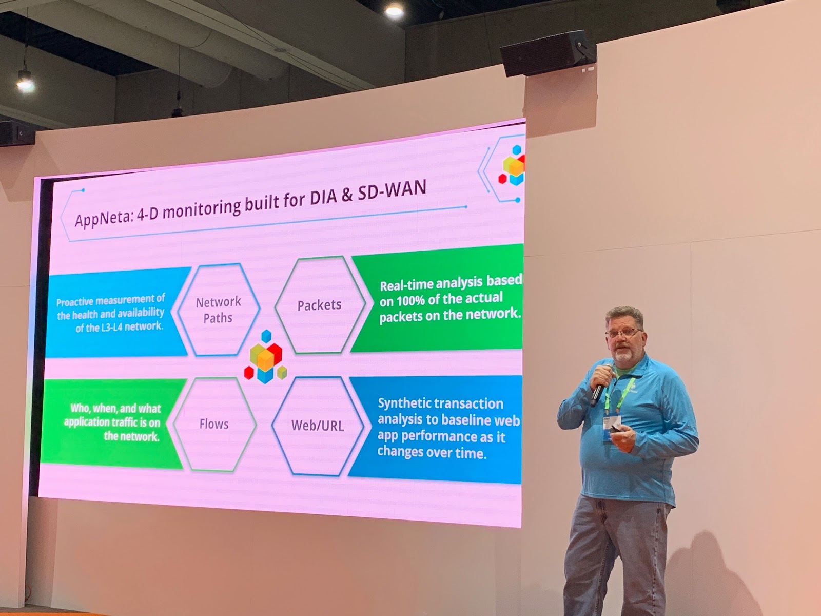 Scenes from Day 1 at Cisco Live 2019 #CLUS