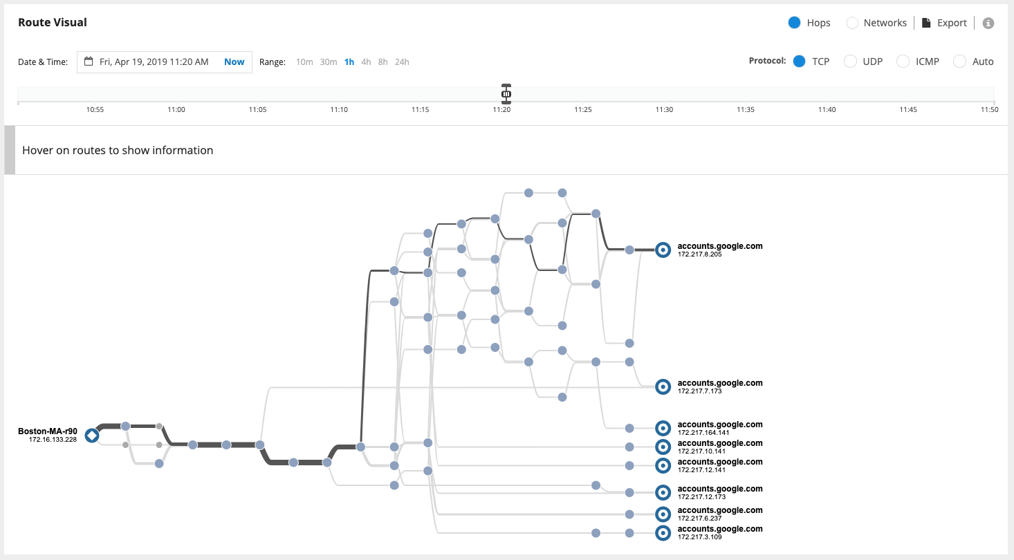 See route history data for performance correlation for any application or network