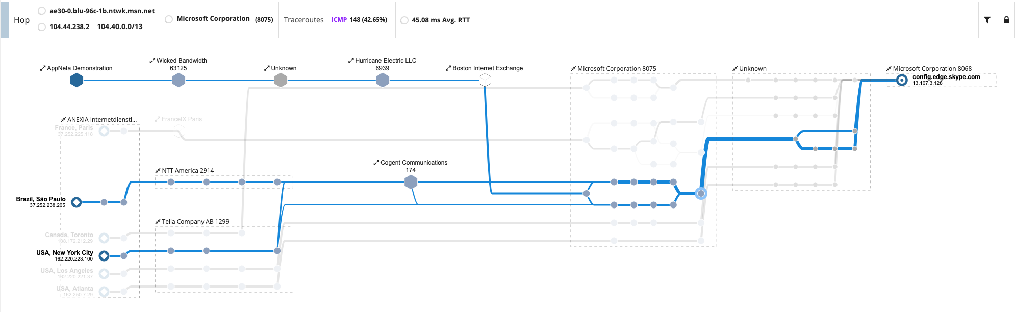 AppNeta performance monitoring shows you routing differences from multiple locations through cloud networks