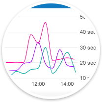 Graphic of AppView