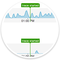 Graphic of TraceView