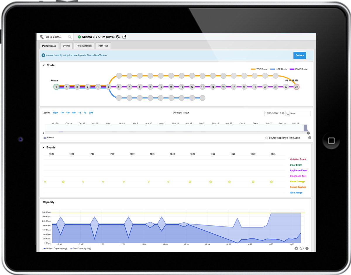 Use AppNeta's monitoring tool app on a tablet like an iPad