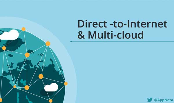 Direct-to-Internet & Multi-cloud Connectivity Roundtable