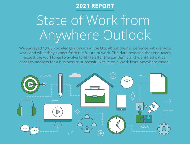 AppNeta's 2021 State of Work from Anywhere Outlook [Infographic]